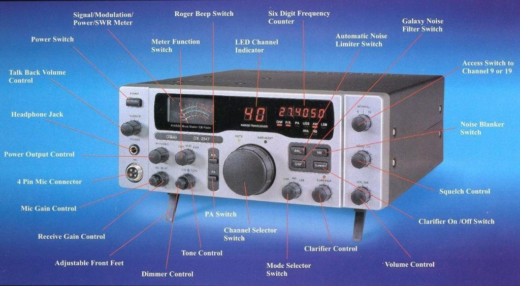 Galaxy 2547 is a great feature rich CB radio to buy.
